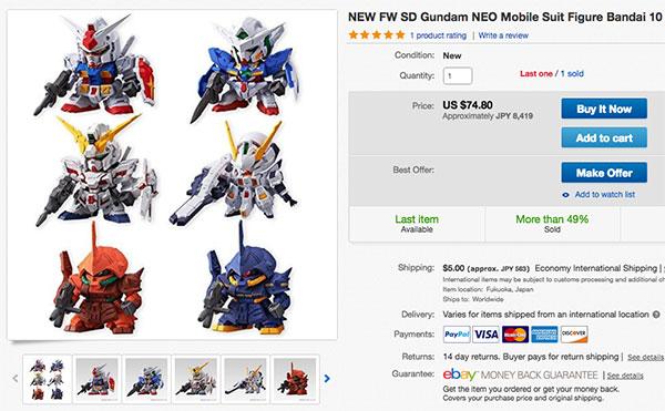 eBay輸出で実際に利益が出ている食玩